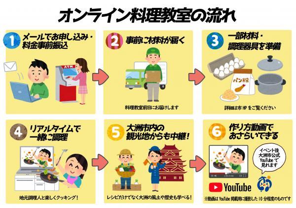 オンライン教室開催!大洲コロッケ料理